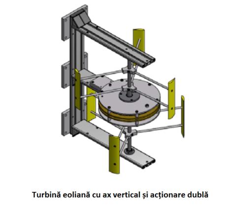 Eoliana actionare dubla ax vertical
